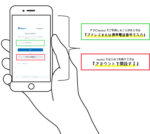 【paypal決済画面】すでにpaypalをご利用したことがある方は「アドレスまたは携帯電話番号を入力」/paypalをはじめて利用する方は「アカウントを開設する」