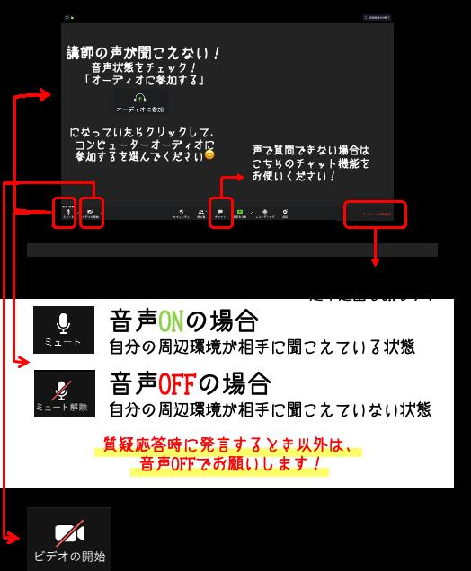 【ZOOM画面】PCの基本操作