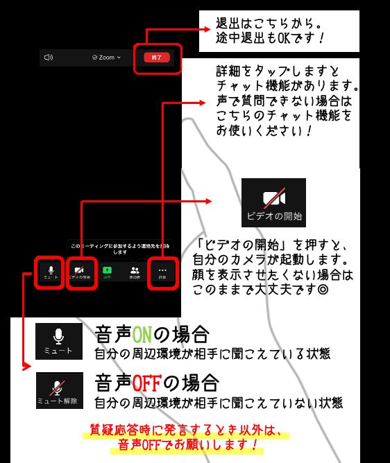 【ZOOM画面】スマホ・タブレットの基本操作